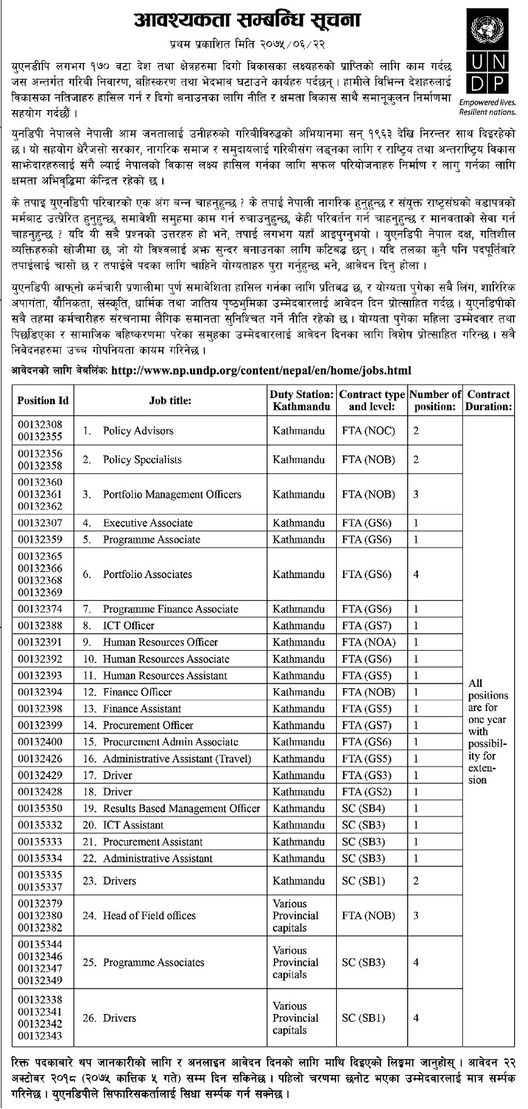 United Nations Development Programme (UNDP) Announced A Lot Of Vacancies For Various Post
