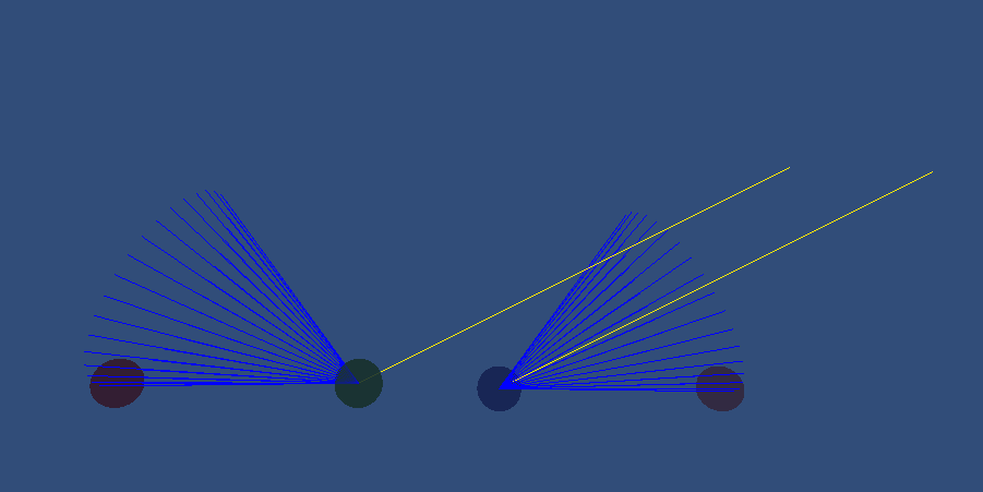 Sandpaper and Source Code: Unity3d, Rotate around axis glitch with scale