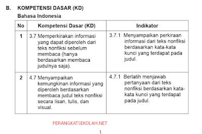 RPP KELAS 6 K13 REVISI 2018 SEMESTER 1 DAN 2 LENGKAP