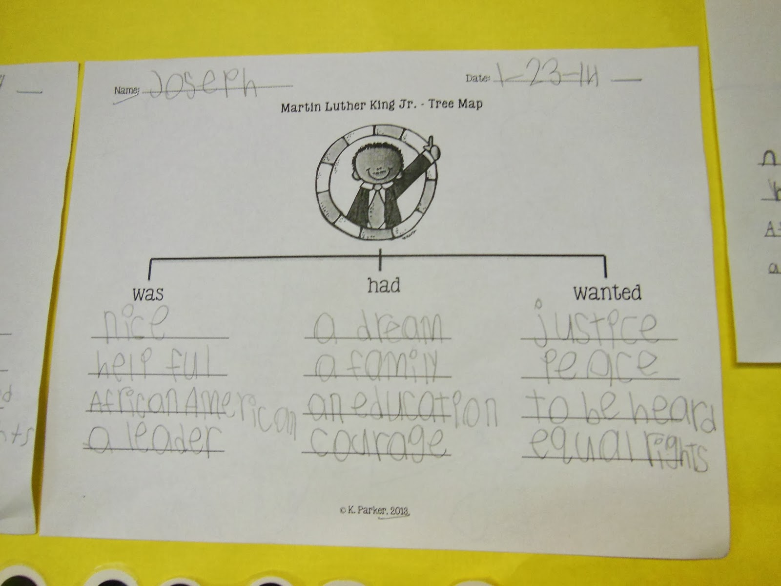 The Write Combo Mlk Black History Month Ideas