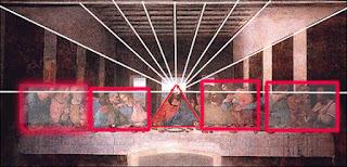 Perspectiva La ultima cena. Leonardo Da Vinci