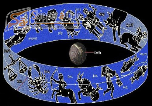 Astronomy or Astrology?