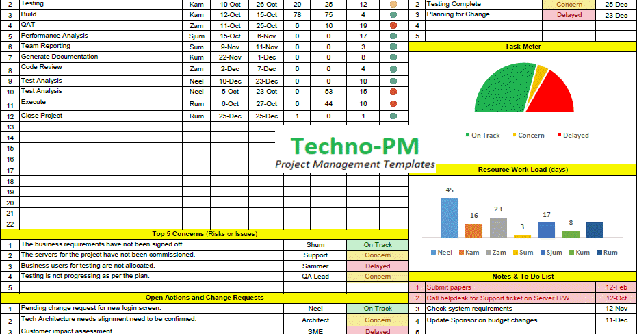 one page project manager excel template download free project