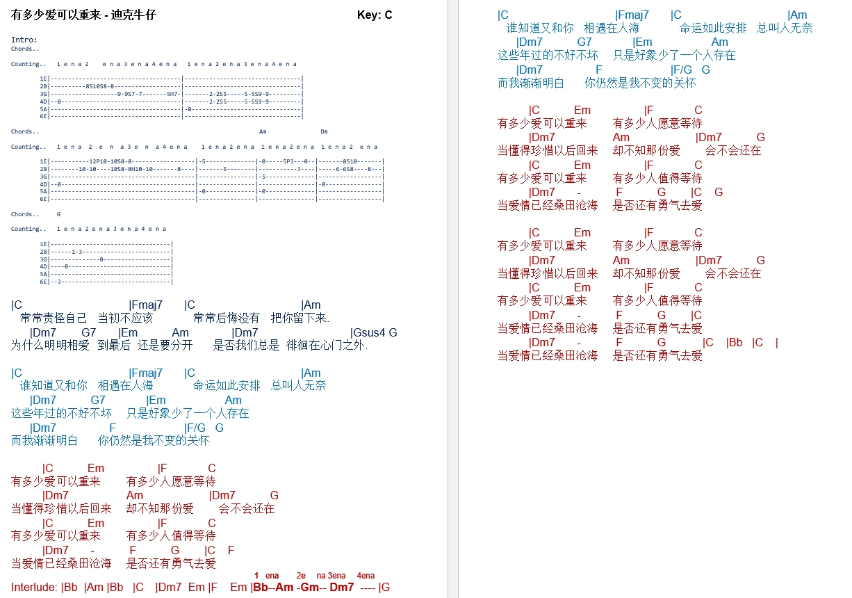 Tong hua guitar chords images guitar chords examples talkingchord march 2017 chords fatherlandz images hexwebz Image collections