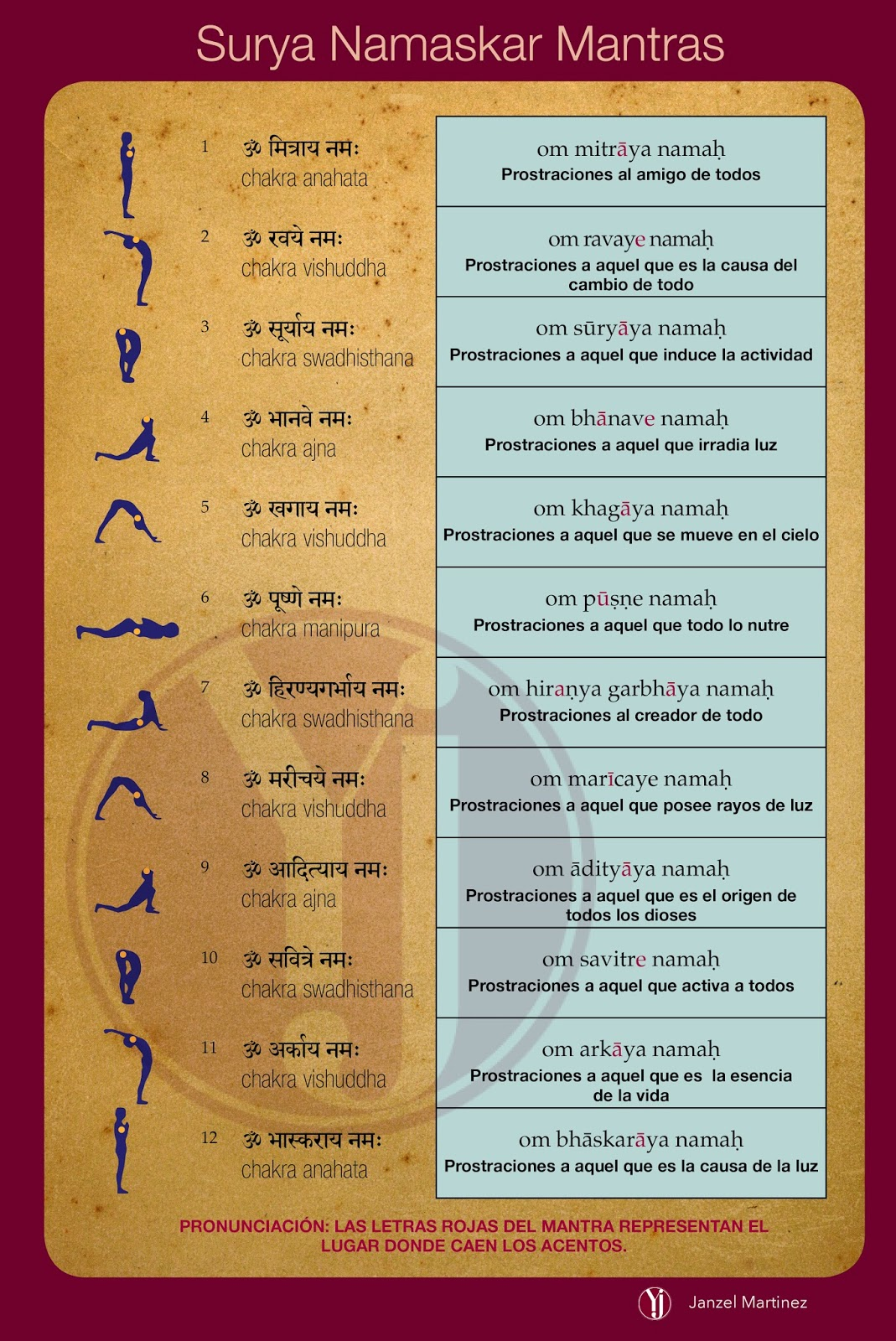 Most Design Ideas Surya Mantra In Sanskrit Pictures, And