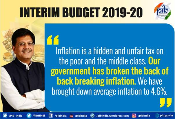 interim-budget-2019-Inflation