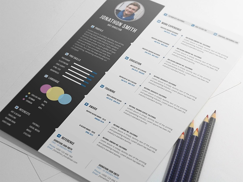 Template Resume CV 2018 - Free Pro Resume & Cover Letter Template