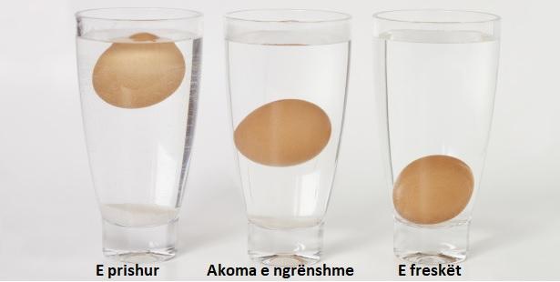 vezë në gotë me ujë