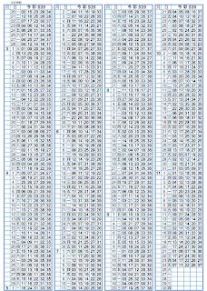 11/25   第17282期今彩539托牌演算
