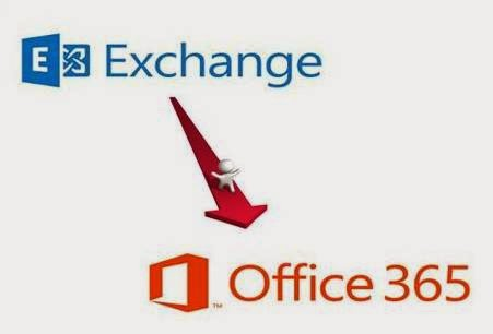 Exchange Anywhere: Analyzing Office 365 Mailbox Migration Performance