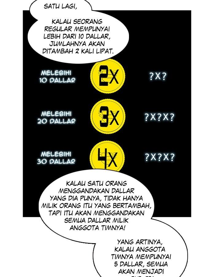 Webtoon Tower Of God Bahasa Indonesia Chapter 253