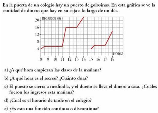 Más mates - IGV: Ejercicios de interpretación de gráficas - 3º ESO