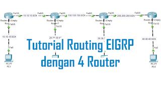 Cara Routing EIGRP di Cisco Packet Tracer Menggunakan 4 Router - indexattacker.web.id