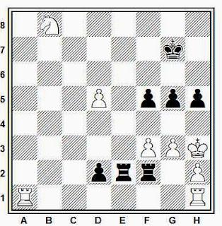 Posición de la partida de ajedrez Wessman - Brunell (Inglaterra, 1988)