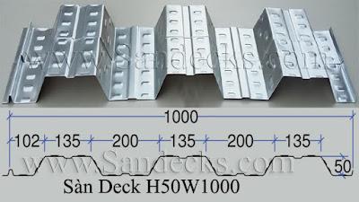 Biên dạng Sàn Deck(Decking) - H50W1000