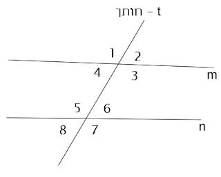 זויות בין שני ישרים m, n וחותך t