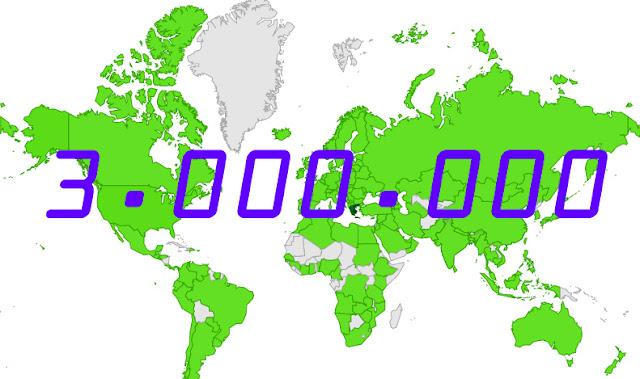 Γίναμε 3.000.000…