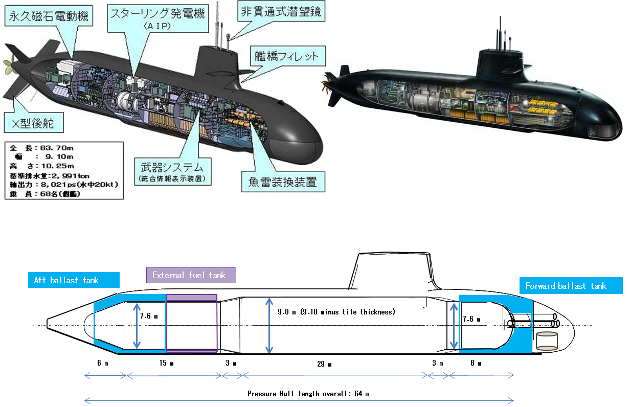 Submarine Matters Potential Soryu Problems Recalculations