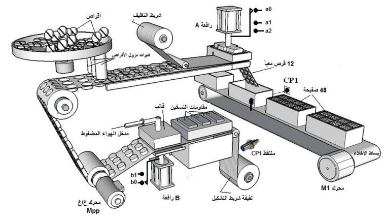 اختبارات في الهندسة الكهربائية
