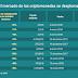 Gráfico del día: El mercado de las criptomonedas se desploma  (Insider.pro)