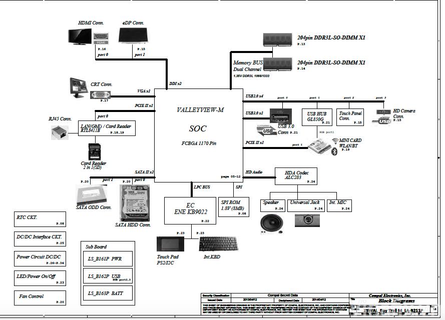 Acer E5-511G Compal LA-B211P Z5WAL UMA 14206 ~ ACER
