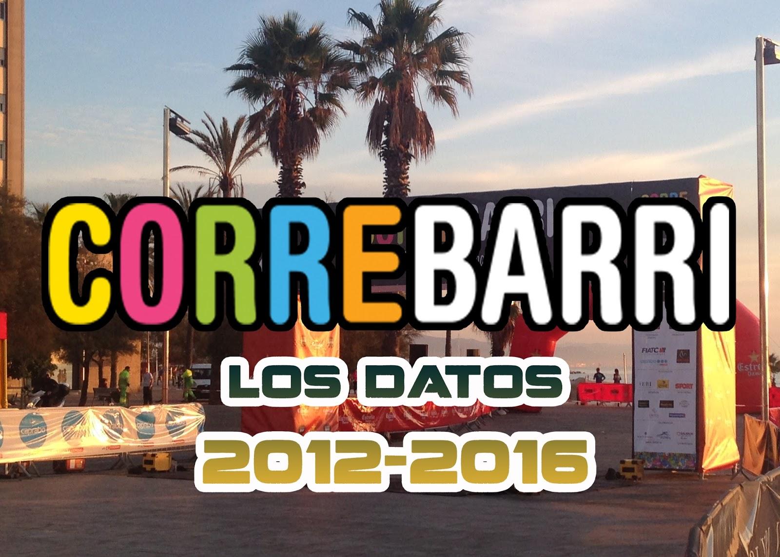 Números de CORREBARRI 2012-2016