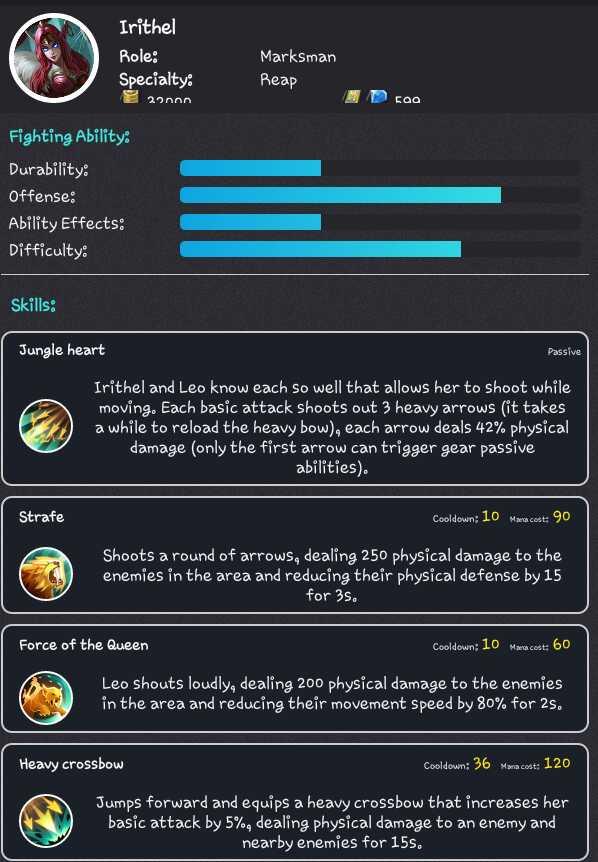 Gear Dan Build Item Irithel Savage Full Damage Sangat Mematikan Di Mobile Legend