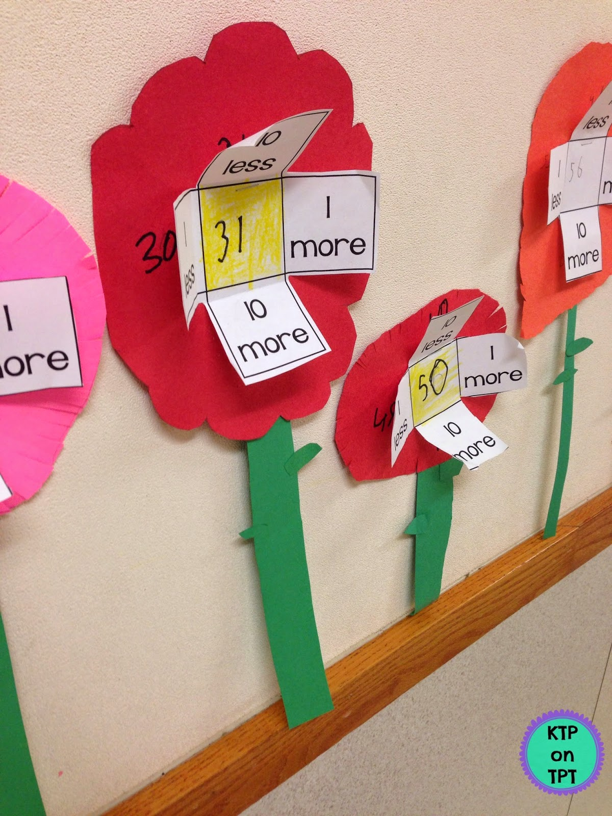 Keep Teaching And Planning Number Sense Activities And