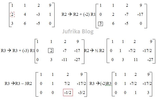 Contoh Soal Eliminasi Gauss Kumpulan Soal Pelajaran 3