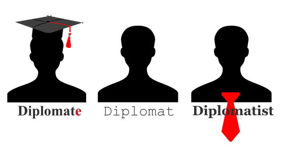 Diplomate vs Diplomat vs Diplomatist ? Learn with Mind Tricks