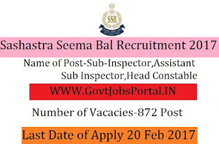 SSB Recruitment for 870+ Sub Inspector, ASI and Head Constable Posts 2017