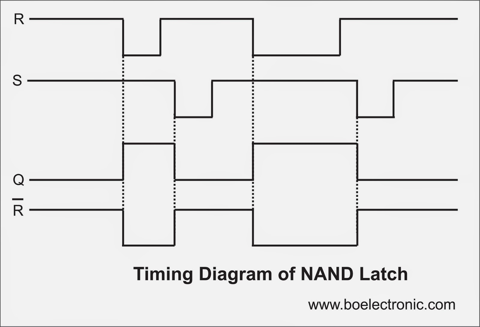 Nand Gates Schematic Digital Clock, Nand, Free Engine