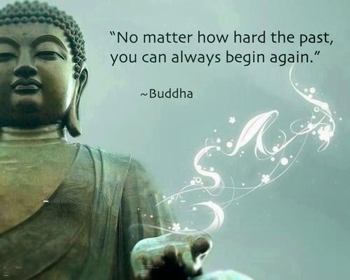 buddha citate Inner Thought: Citate de Buddha buddha citate