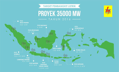 Percepat Program 35.000 MW, Kini PLN Tenderkan 4 Pembangkit di Kawasan Sumatera dan Kalimantan