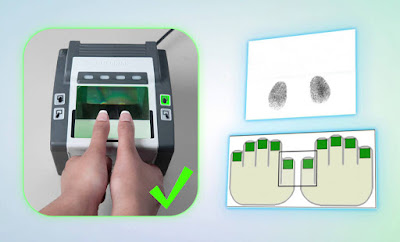 Slide demonstrating fingerprint data collection