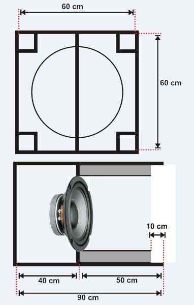 Box Speaker Planar 18