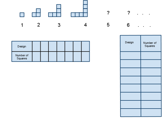 Free Worksheets » Pattern Worksheets Grade 5 - Free Math ...