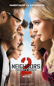 Neighbors 2: Sorority Rising Poster