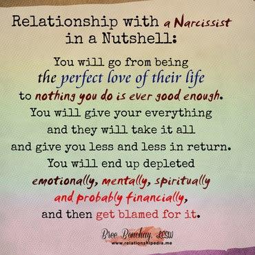 Narcissist abuse