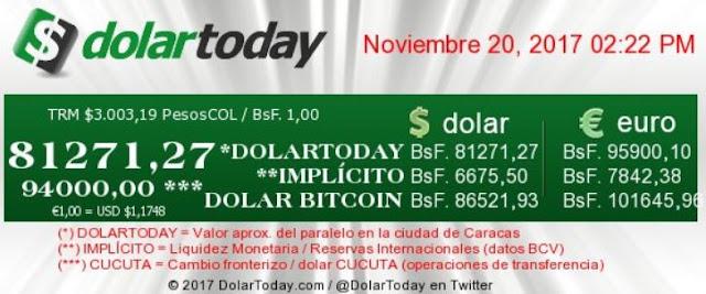 Dólar supera los 82.000 Bs este 20 de noviembre