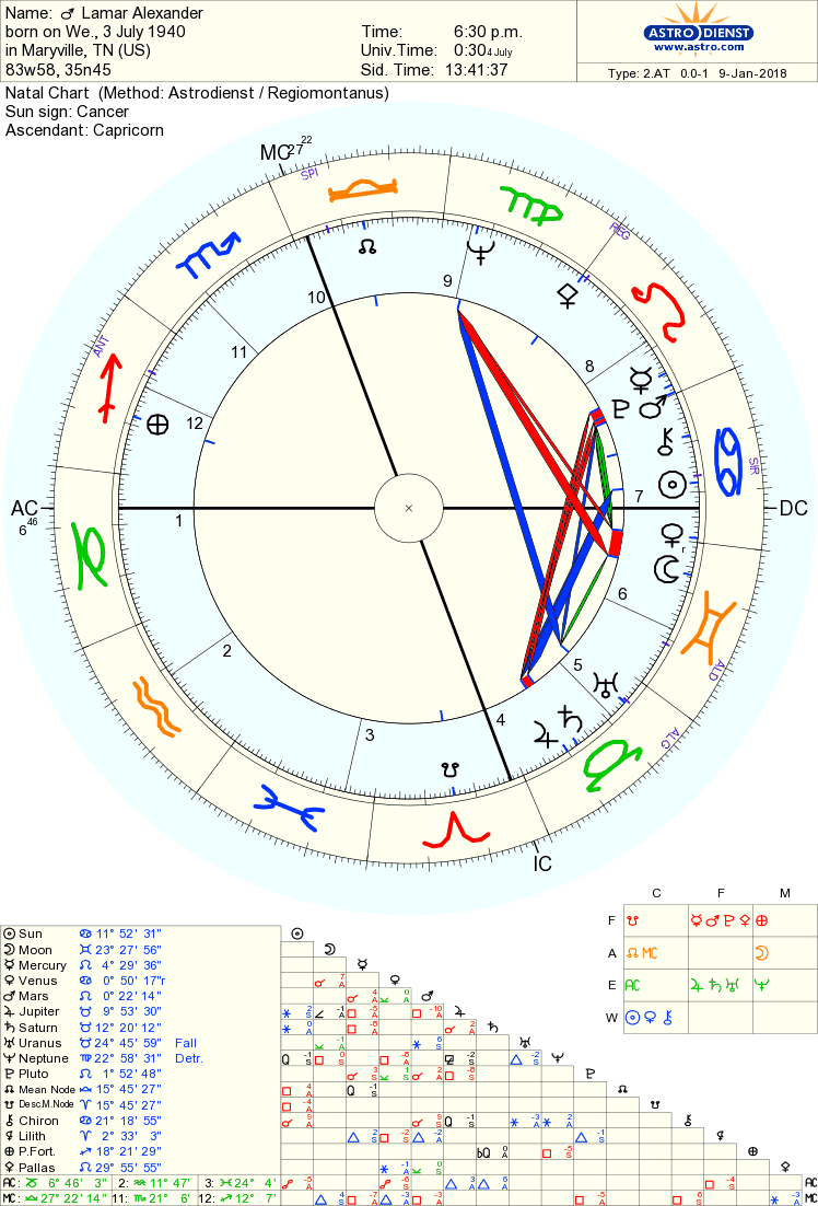 Astro com free natal chart gallery free any chart examples astro com free natal chart gallery free any chart examples astro com free natal chart images nvjuhfo Images