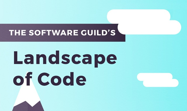 The Landscape of Code