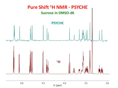 Pure Shift 1H NMR - PSYCHE