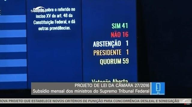 Senado aprova aumento de salários dos ministros do STF e procurador-geral