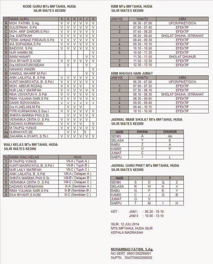 Jadwal Pelajaran Tahun Ajaran 2014-2015 ~ MTs Miftahul