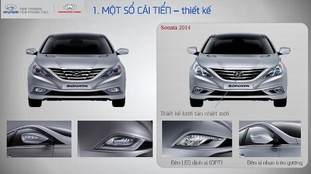 Đầu Xe Hyundai Sonata 2014,Xe Hyundai Sonata 2014,Hyundai Sonata 2014