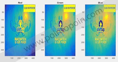 Output Pengolahan Citra Mode RGB