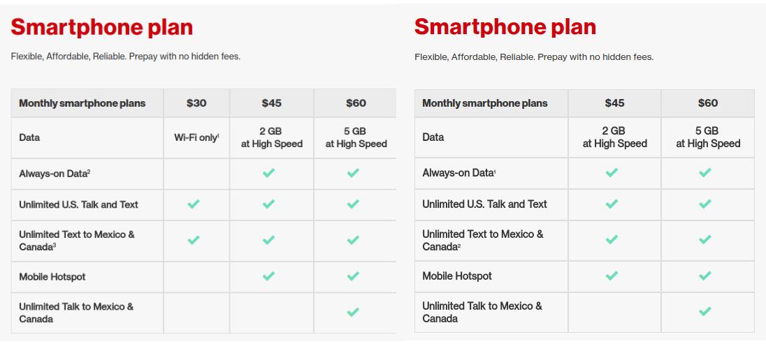 Verizon Prepaid Disapears 30 Smartphone And 15 Basic Phone Plans Prepaid Phone News