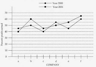 December Answer Key UGC NET Examination 2006 Paper I