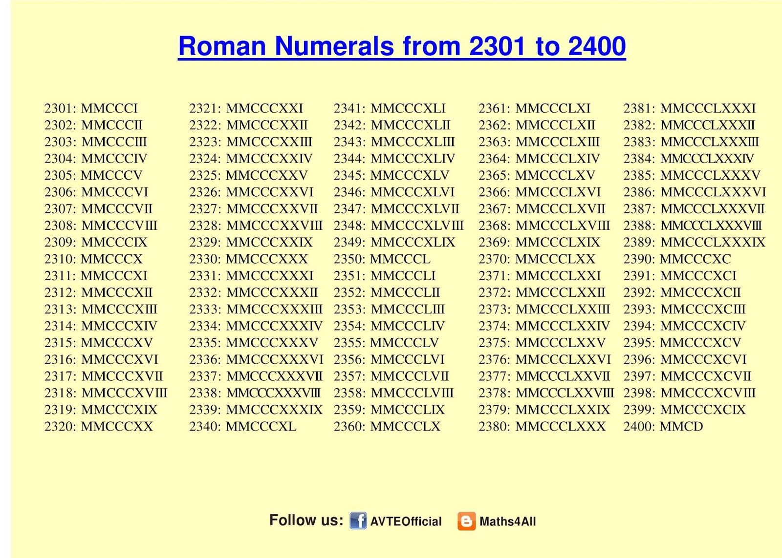 Workbooks worksheets on roman numerals : Maths4all: ROMAN NUMERALS 2301 TO 2400